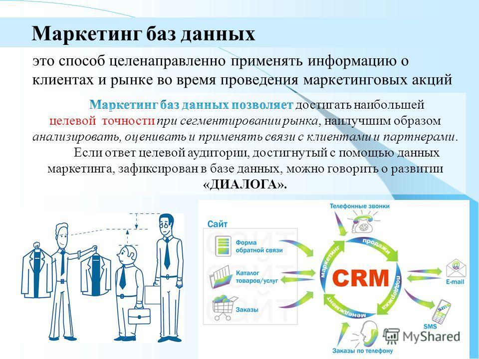 Маркетинг баз данных это способ целенаправленно применять информацию о клиентах и рынке во время проведения маркетинговых акций