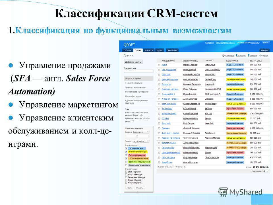 Классификации CRM-систем