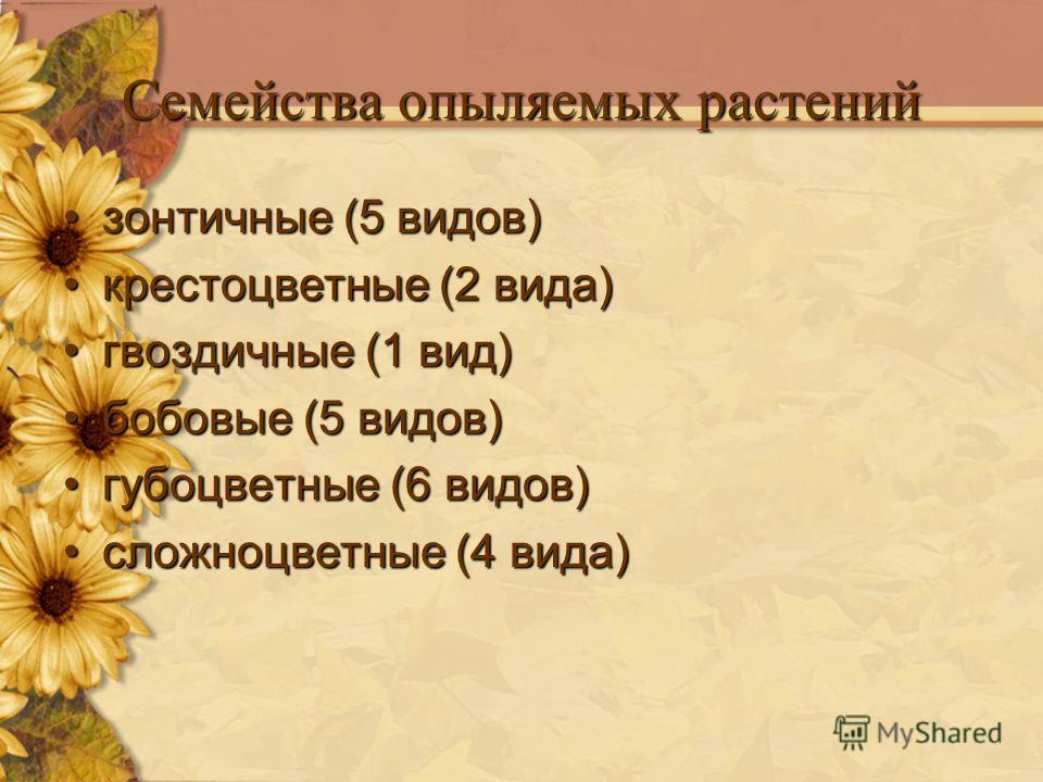 Семейства опыляемых растений зонтичные (5 видов)зонтичные (5 видов) крестоцветные (2 вида)крестоцветные (2 вида) гвоздичные (1 вид)гвоздичные (1 вид) бобовые (5 видов)бобовые (5 видов) губоцветные (6 видов)губоцветные (6 видов) сложноцветные (4 вида)