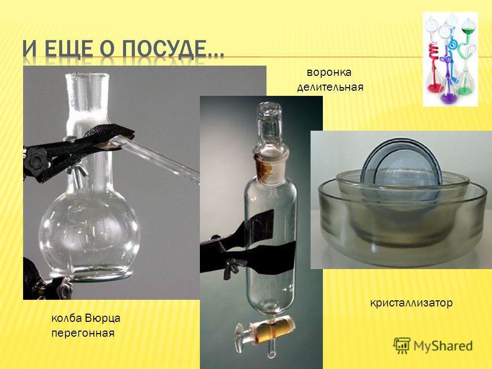 воронка делительная колба Вюрца перегонная кристаллизатор