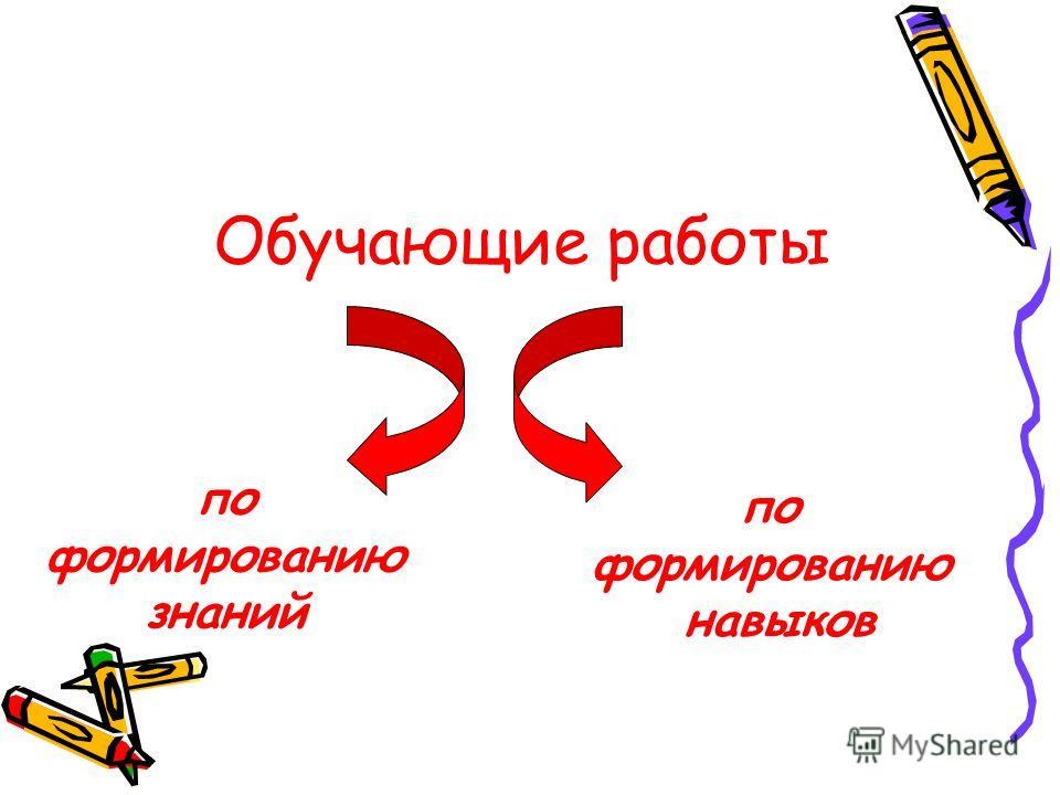 Различные виды самостоятельных работ Учитель математики СОШ3 Землякова Раиса Григорьевна