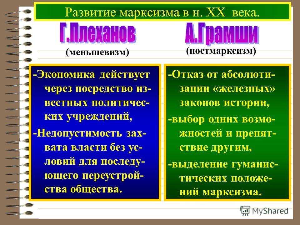 Развитие марксизма в н. XX века. -Отказ от абсолюти- зации «железных» законов истории, -выбор одних возмо- жностей и препят- ствие другим, -выделение гуманис- тических положе- ний марксизма. -Экономика действует через посредство из- вестных политичес