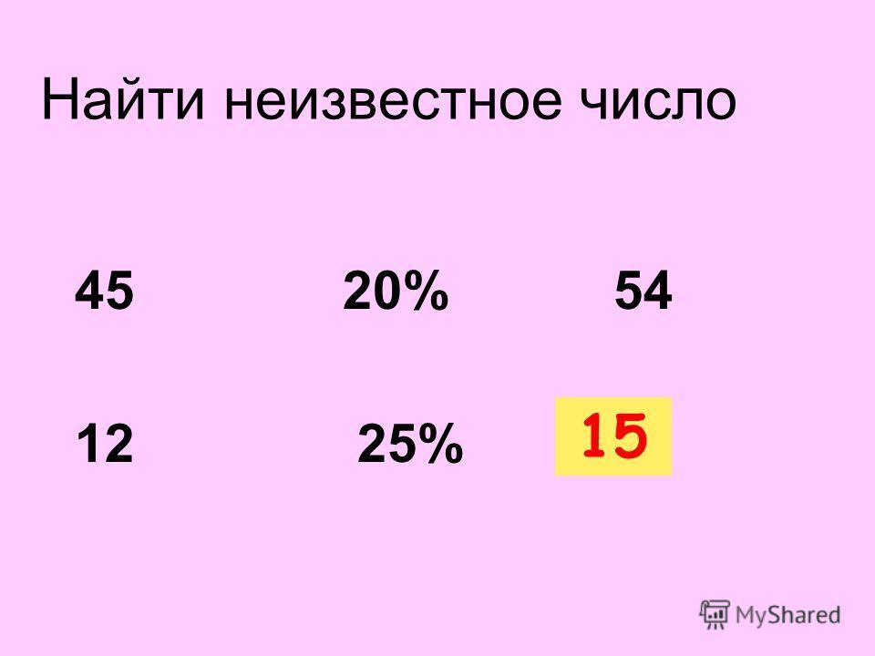 Найти неизвестное число 45 20% 54 12 25% ? 15
