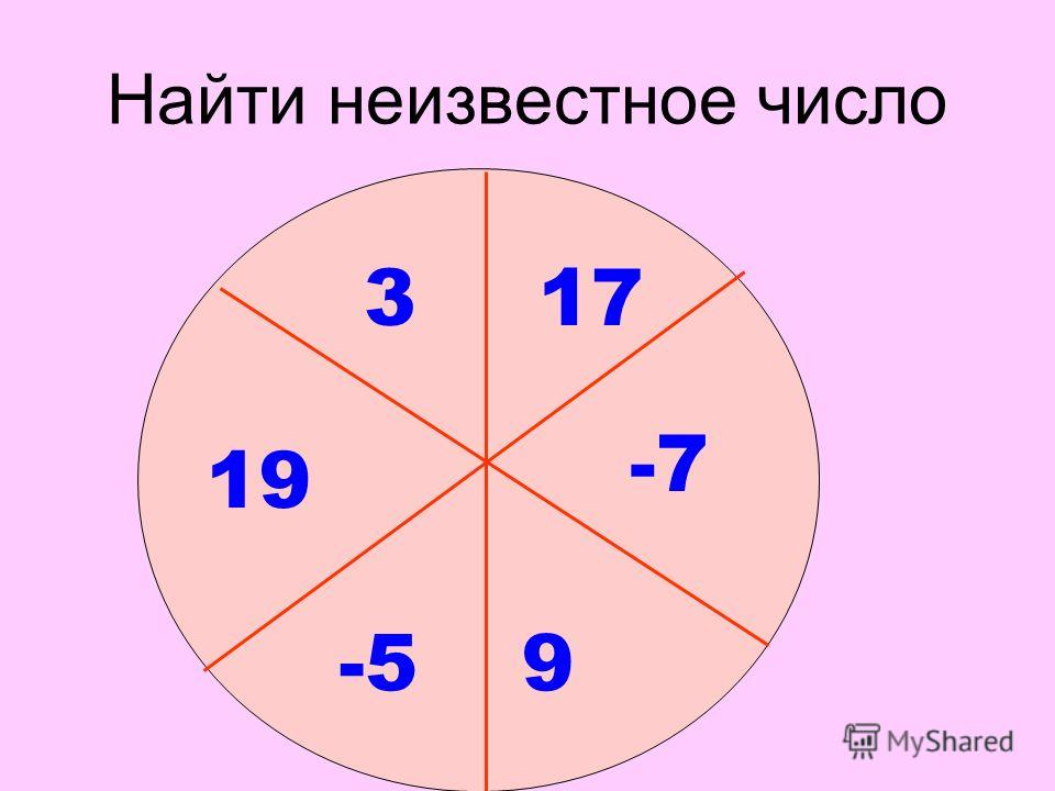 Найти неизвестное число 317 -7 9 19 ?-5