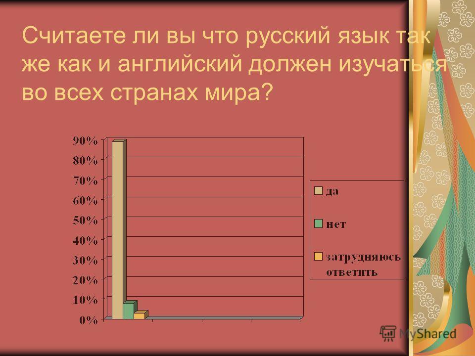 Считаете ли вы что русский язык так же как и английский должен изучаться во всех странах мира?