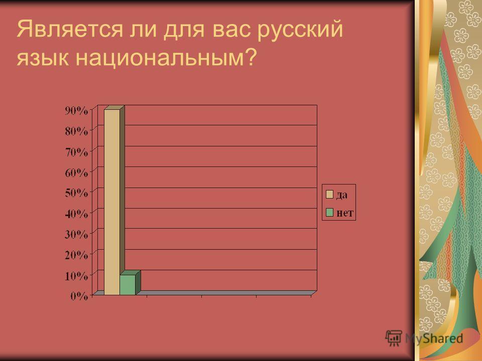 Является ли для вас русский язык национальным?