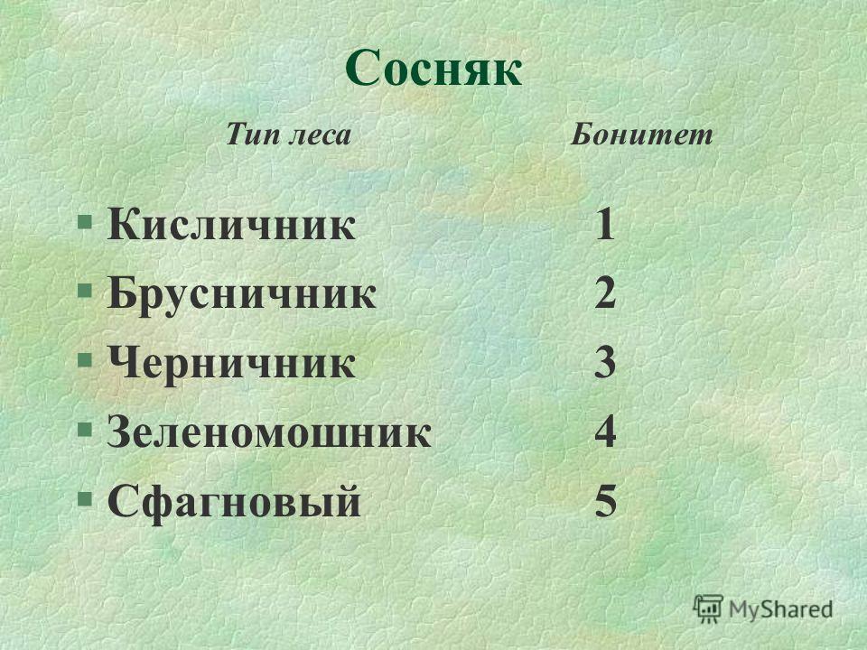 Сосняк §Кисличник 1 §Брусничник 2 §Черничник3 §Зеленомошник4 §Сфагновый5 Тип лесаБонитет