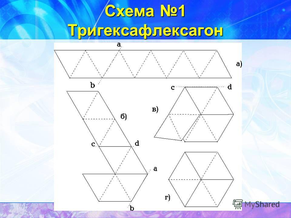 Схема 1 Тригексафлексагон