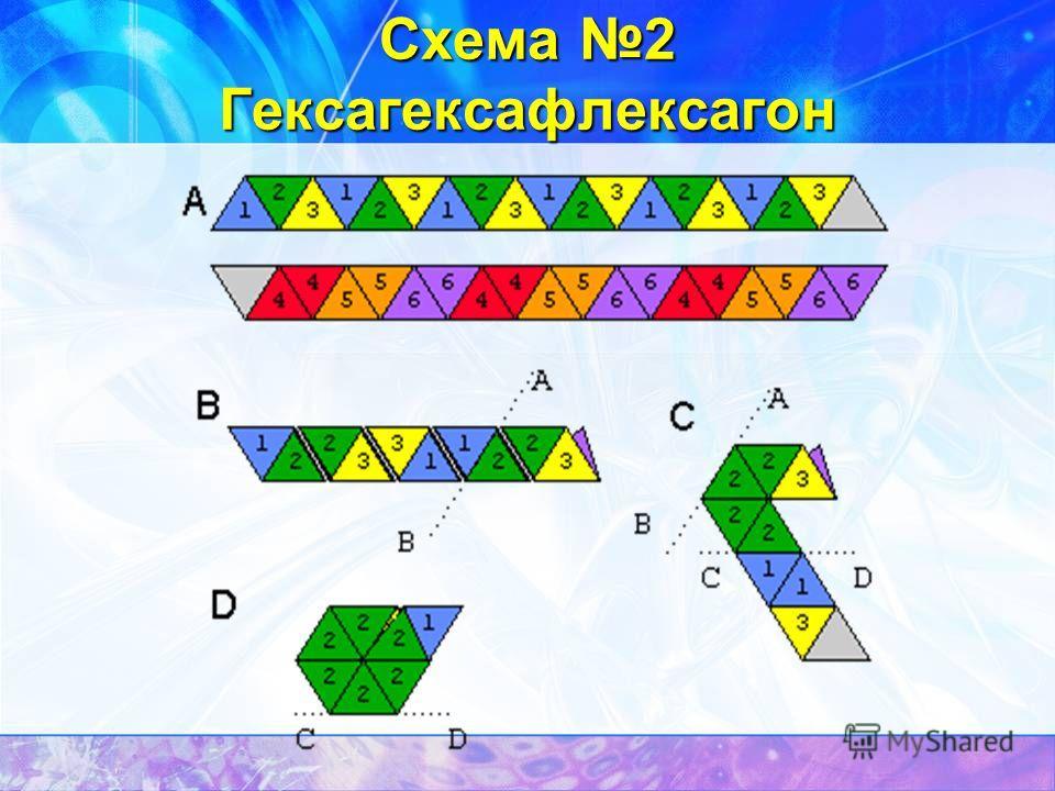 Схема 2 Гексагексафлексагон