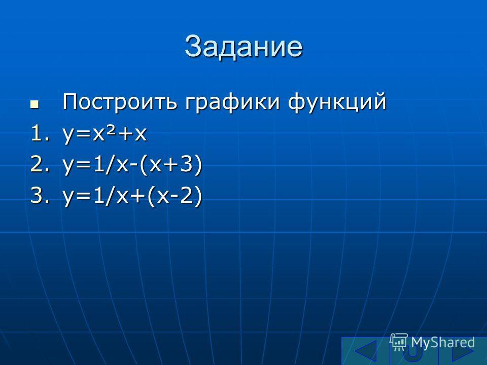 Задание Построить графики функций Построить графики функций 1.y=x²+x 2.y=1/x-(x+3) 3.y=1/x+(x-2)