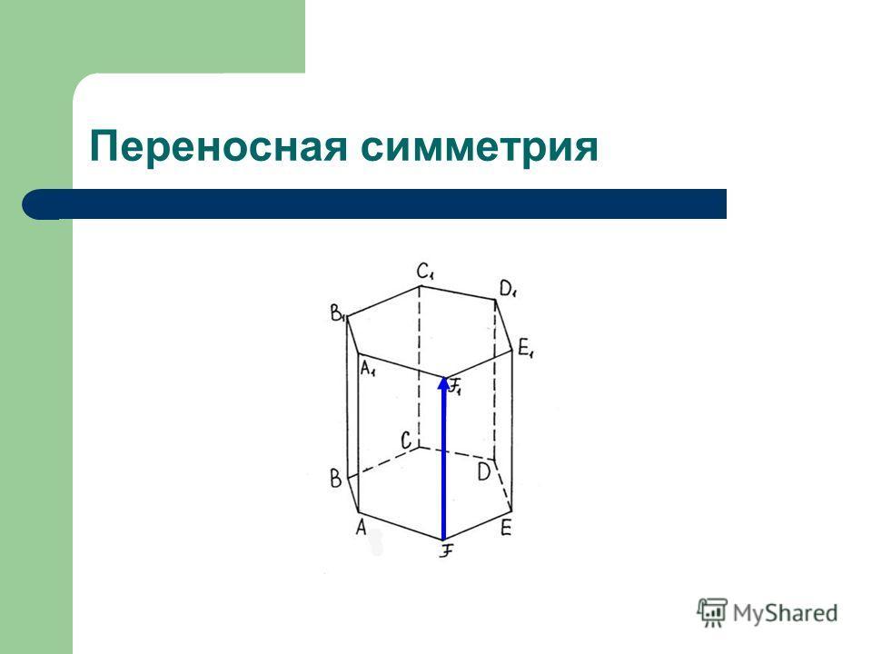 Переносная симметрия