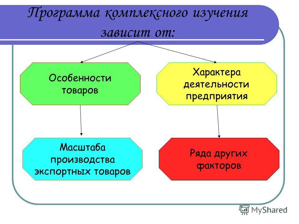 Программа комплексного изучения зависит от: Особенности товаров Масштаба производства экспортных товаров Ряда других факторов Характера деятельности предприятия