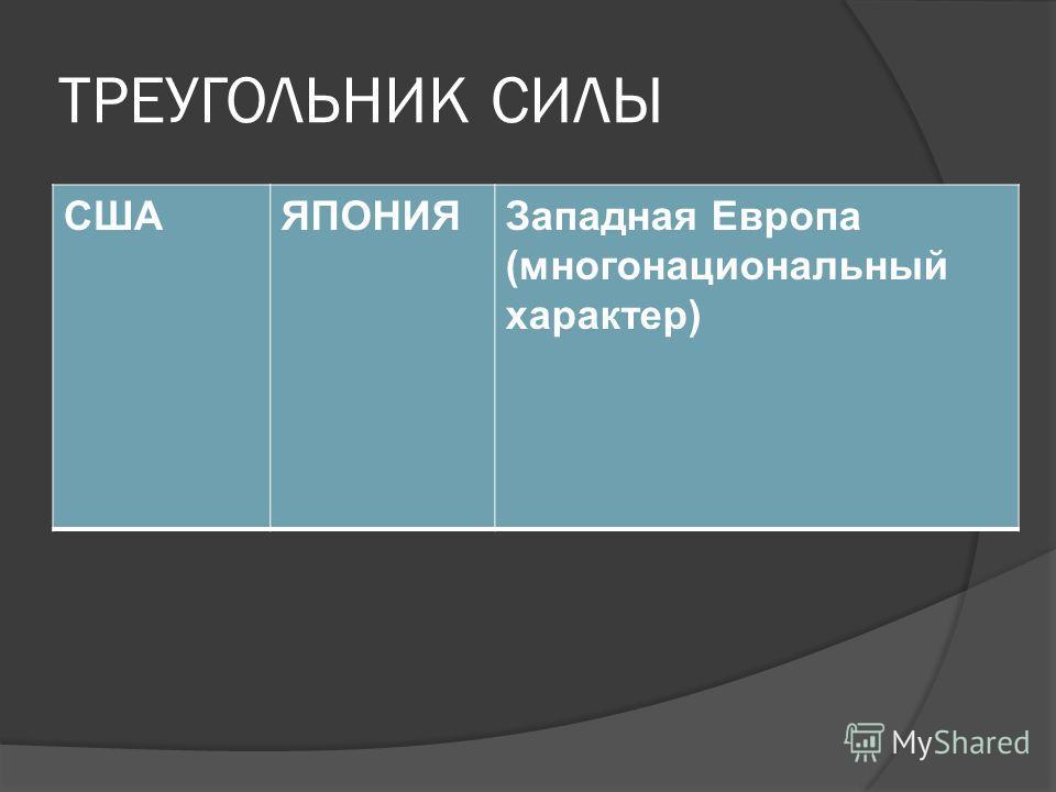 ТРЕУГОЛЬНИК СИЛЫ СШАЯПОНИЯЗападная Европа (многонациональный характер)