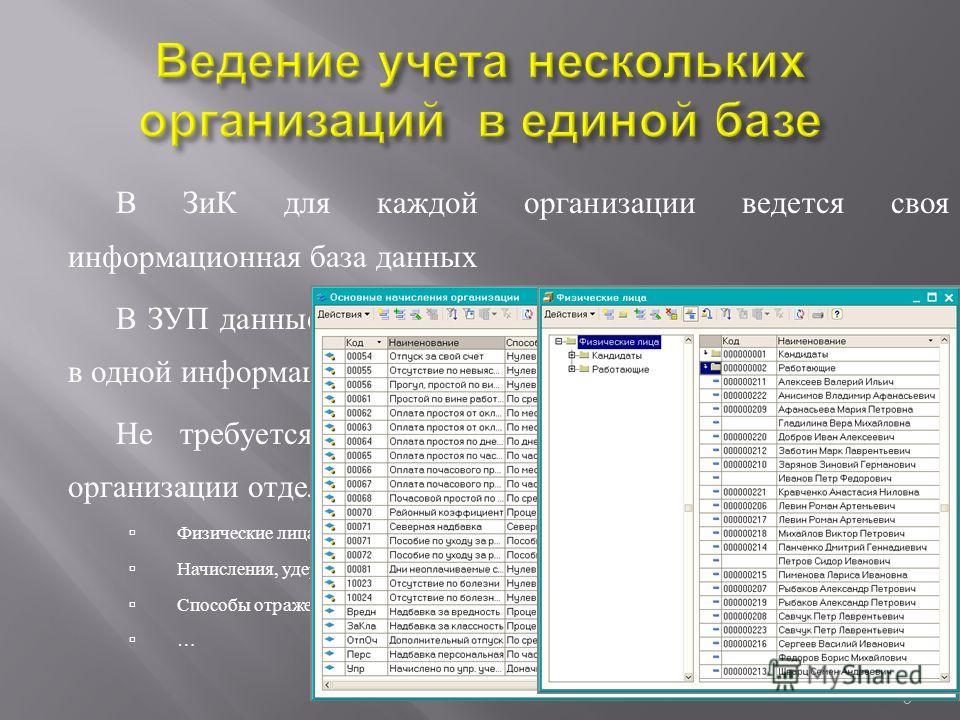 В ЗиК для каждой организации ведется своя информационная база данных В ЗУП данные учета нескольких организаций « уживаются » в одной информационной базе. Не требуется ввод совпадающих данных для каждой организации отдельно Физические лица, сотрудники