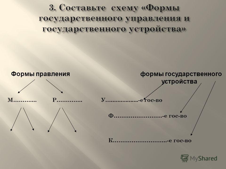 В словаре современной ____ (1) под политикой понимается особая разновидность деятельности, связанная с участием ____ (2), политических партий, движений, отдельных личностей в делах общества и государства. Стержнем политической деятельности является д