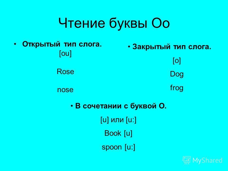 Чтение буквы Oo Открытый тип слога. [ou] Rose nose Закрытый тип слога. [o] Dog frog В сочетании с буквой O. [u] или [u:] Book [u] spoon [u:]