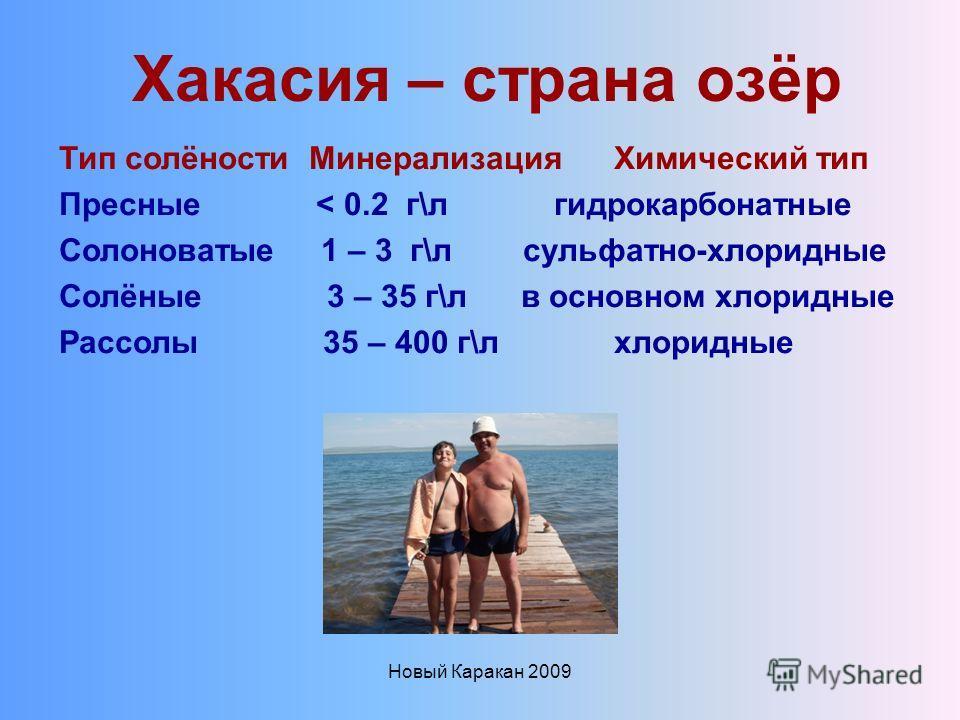 Новый Каракан 2009 Хакасия – страна озёр Тип солёности Минерализация Химический тип Пресные < 0.2 г\л гидрокарбонатные Солоноватые 1 – 3 г\л сульфатно-хлоридные Солёные 3 – 35 г\л в основном хлоридные Рассолы 35 – 400 г\л хлоридные