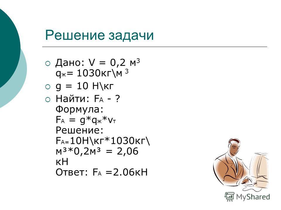 Формула как найти силу давления