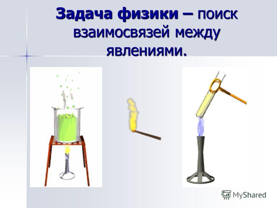 Задача физики – поиск взаимосвязей между явлениями.