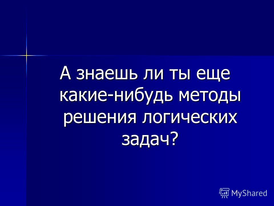 Задача 7. а) «если не будет ветра, то будет пасмурная погода без дождя»; б) «если будет дождь, то будет пасмурно и без ветра»; в) «если будет пасмурная погода, то будет дождь и не будет ветра». В – ветерП – пасмурноД – дождь а) В П * Дб) Д П * Вв) П