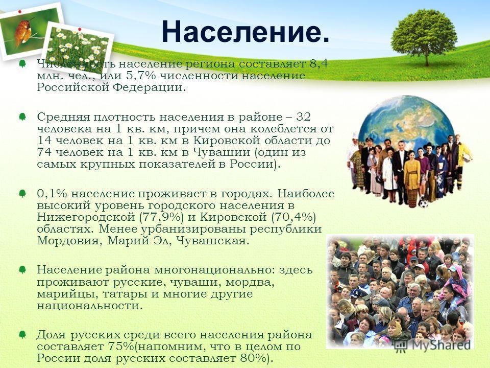 Численность население региона составляет 8,4 млн. чел., или 5,7% численности население Российской Федерации. Средняя плотность населения в районе – 32 человека на 1 кв. км, причем она колеблется от 14 человек на 1 кв. км в Кировской области до 74 чел
