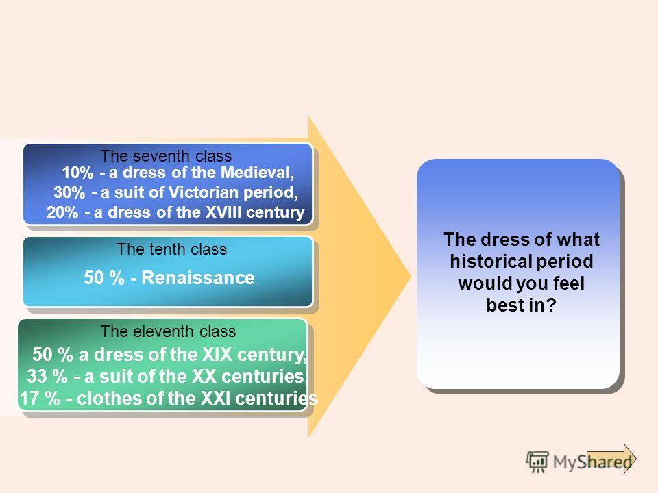 The dress of what historical period would you feel best in? The seventh class The tenth class The eleventh class 10% - a dress of the Medieval, 30% - a suit of Victorian period, 20% - a dress of the XVIII century 50 % - Renaissance 50 % a dress of th