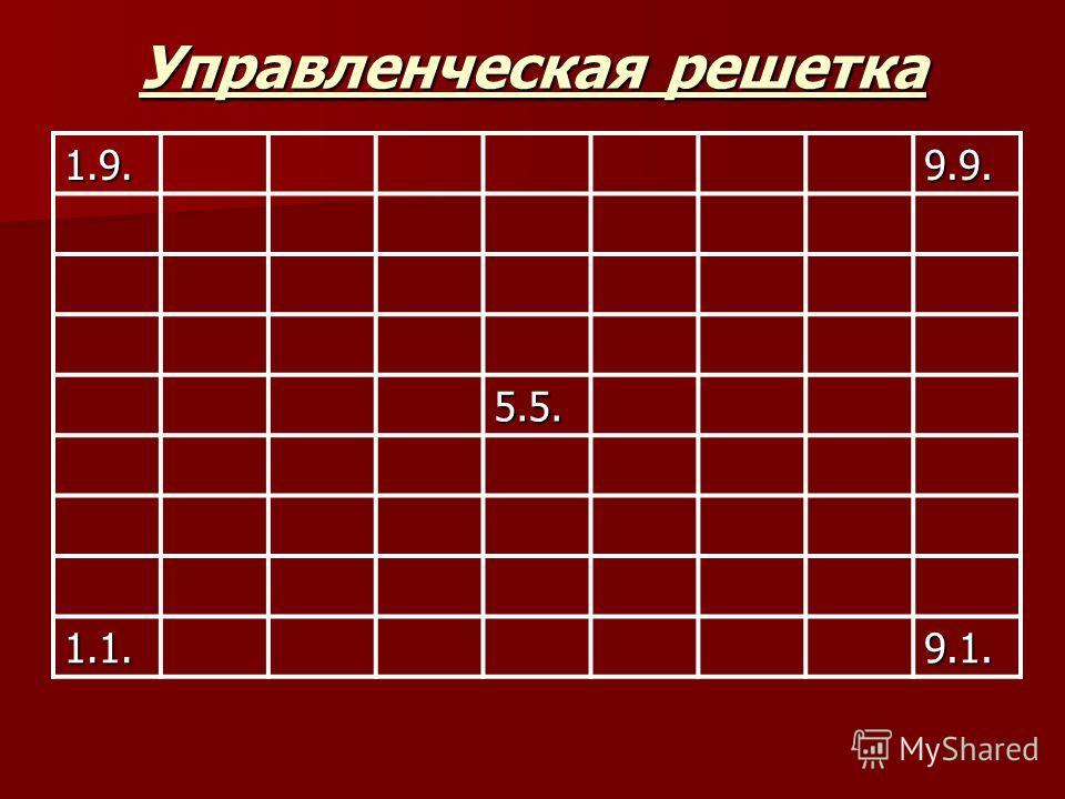 Управленческая решетка 1.9.9.9. 5.5. 1.1.9.1.