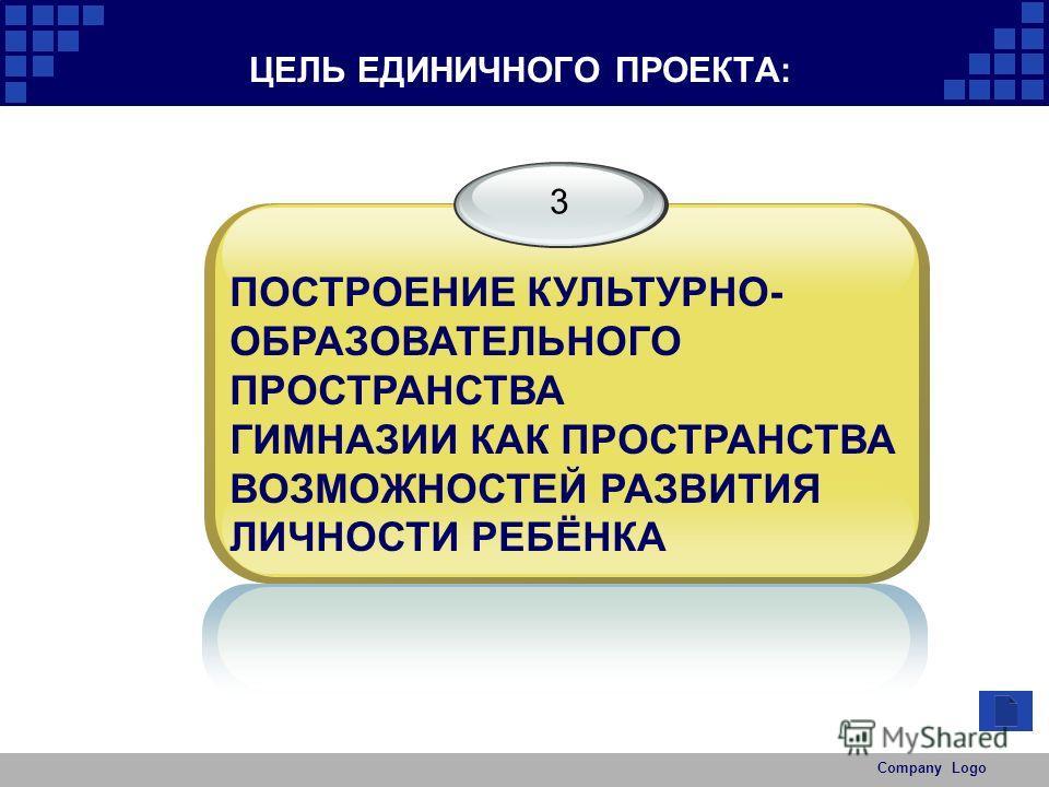 Company Logo ЦЕЛЬ ЕДИНИЧНОГО ПРОЕКТА: 3 ПОСТРОЕНИЕ КУЛЬТУРНО- ОБРАЗОВАТЕЛЬНОГО ПРОСТРАНСТВА ГИМНАЗИИ КАК ПРОСТРАНСТВА ВОЗМОЖНОСТЕЙ РАЗВИТИЯ ЛИЧНОСТИ РЕБЁНКА