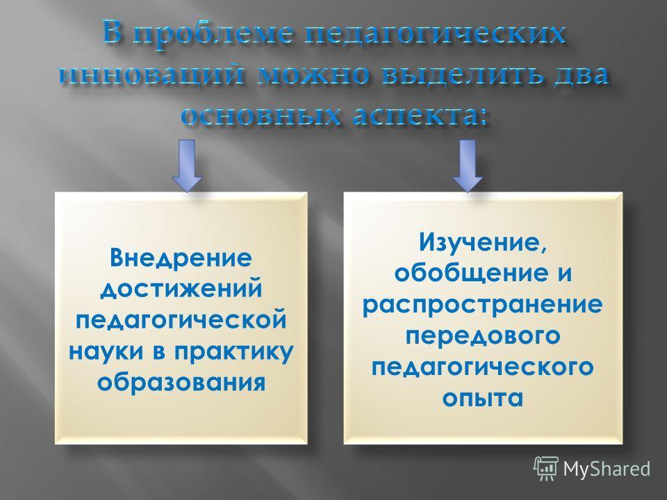 Внедрение достижений педагогической науки в практику образования Изучение, обобщение и распространение передового педагогического опыта