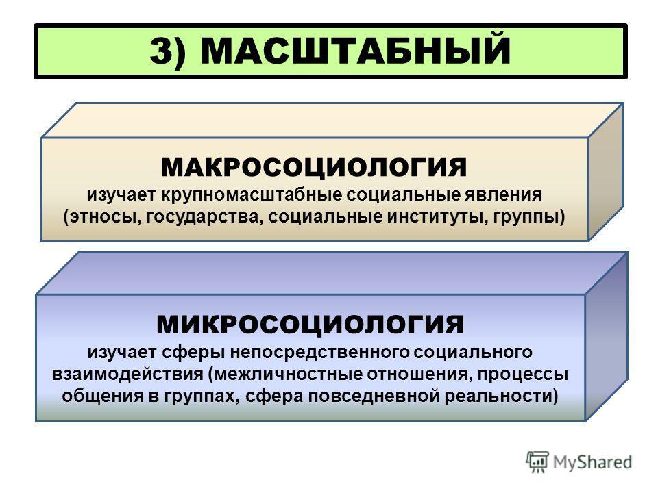 3) МАСШТАБНЫЙ МАКРОСОЦИОЛОГИЯ изучает крупномасштабные социальные явления (этносы, государства, социальные институты, группы) МИКРОСОЦИОЛОГИЯ изучает сферы непосредственного социального взаимодействия (межличностные отношения, процессы общения в груп