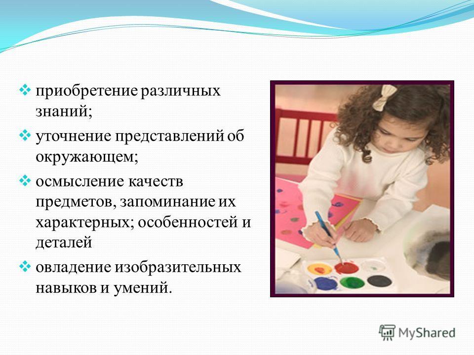 приобретение различных знаний; уточнение представлений об окружающем; осмысление качеств предметов, запоминание их характерных; особенностей и деталей овладение изобразительных навыков и умений.