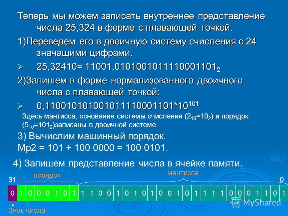 Теперь мы можем записать внутреннее представление числа 25,324 в форме с плавающей точкой. 1)Переведем его в двоичную систему счисления с 24 значащими цифрами. 25,32410= 11001,0101001011110001101 2 25,32410= 11001,0101001011110001101 2 2)Запишем в фо