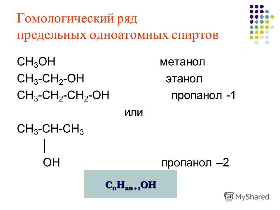 Гомологический ряд предельных одноатомных спиртов СН 3 ОН метанол СН 3 -СН 2 -ОН этанол СН 3 -СН 2 -СН 2 -ОН пропанол -1 или СН 3 -СН-СН 3 ОН пропанол –2 С n H 2n+1 OH