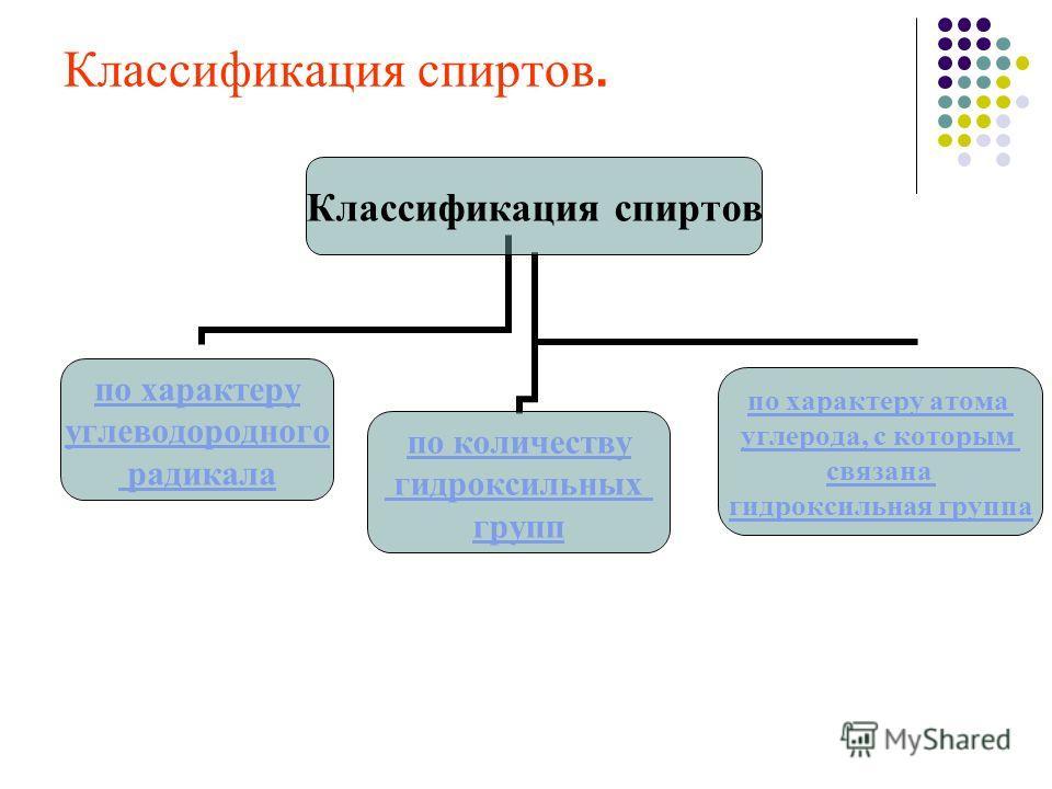 Классификация спиртов. Классификация спиртов по характеру углеводородного радикала по количеству гидроксильных групп по характеру атома углерода, с которым связана гидроксильная группа