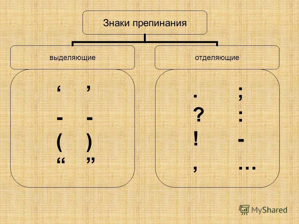 Знаки препинания выделяющиеотделяющие- ().?!,.?!, ;:-…;:-…
