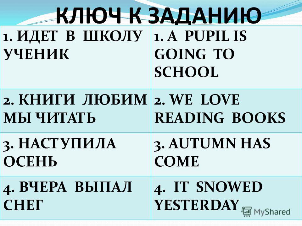 КЛЮЧ К ЗАДАНИЮ 1. ИДЕТ В ШКОЛУ УЧЕНИК 1. A PUPIL IS GOING TO SCHOOL 2. КНИГИ ЛЮБИМ МЫ ЧИТАТЬ 2. WE LOVE READING BOOKS 3. НАСТУПИЛА ОСЕНЬ 3. AUTUMN HAS COME 4. ВЧЕРА ВЫПАЛ СНЕГ 4. IT SNOWED YESTERDAY