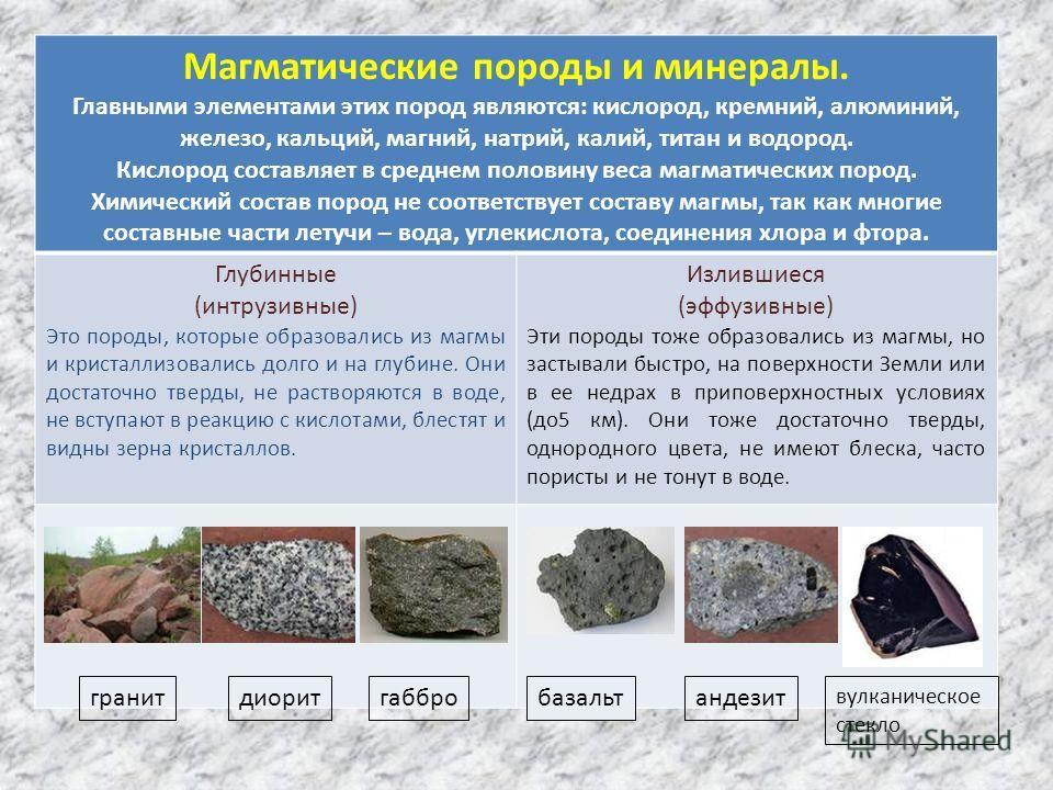 Магматические породы и минералы. Главными элементами этих пород являются: кислород, кремний, алюминий, железо, кальций, магний, натрий, калий, титан и водород. Кислород составляет в среднем половину веса магматических пород. Химический состав пород н