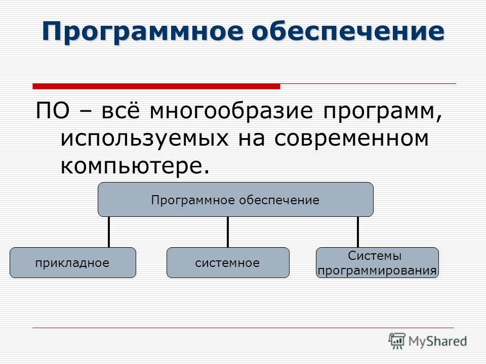 Программное обеспечение ПО – всё многообразие программ, используемых на современном компьютере. Программное обеспечение прикладноесистемное Системы программирования
