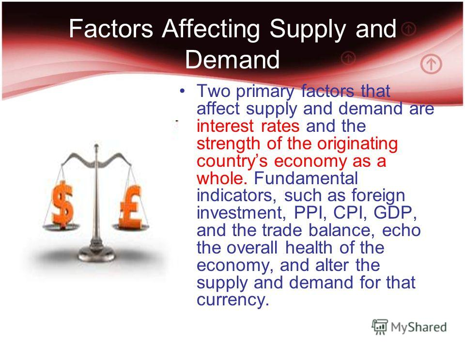 Factors Affecting Supply and Demand Two primary factors that affect supply and demand are interest rates and the strength of the originating countrys economy as a whole. Fundamental indicators, such as foreign investment, PPI, CPI, GDP, and the trade