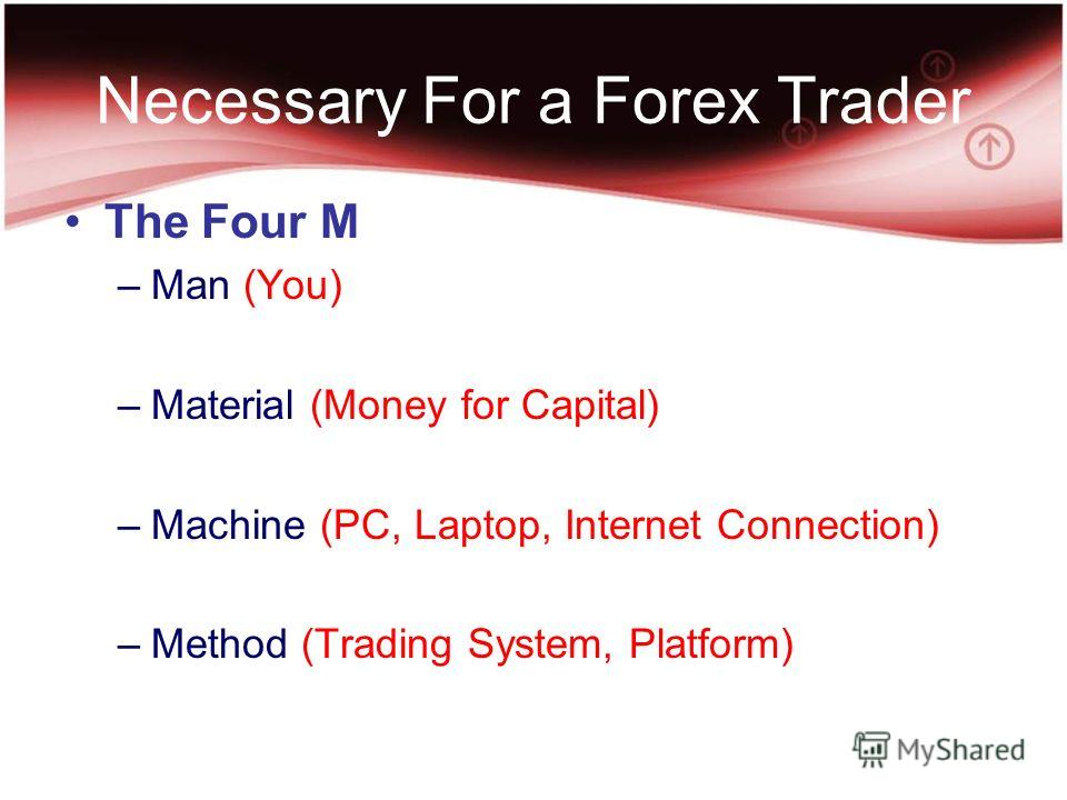 Necessary For a Forex Trader The Four M –Man (You) –Material (Money for Capital) –Machine (PC, Laptop, Internet Connection) –Method (Trading System, Platform)