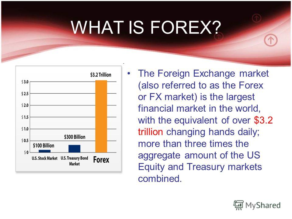 What is forex material