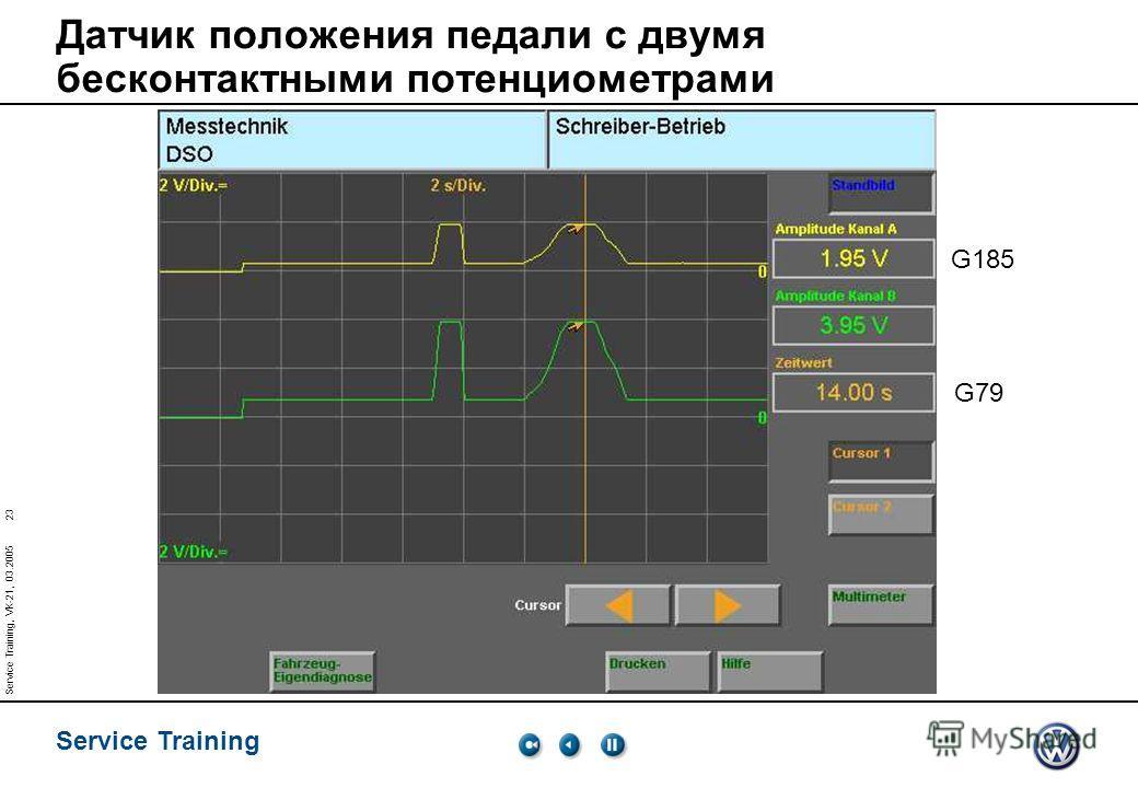 Service Training 23 Service Training, VK-21, 03.2005 Датчик положения педали с двумя бесконтактными потенциометрами G185 G79