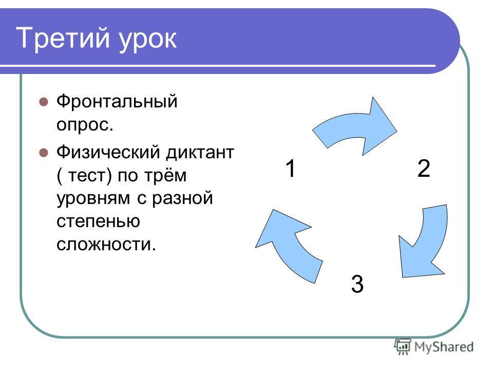 Третий урок Фронтальный опрос. Физический диктант ( тест) по трём уровням с разной степенью сложности. 2 3 1