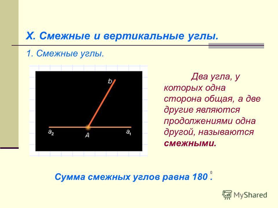 X. Смежные и вертикальные углы. 1. Смежные углы. Два угла, у которых одна сторона общая, а две другие являются продолжениями одна другой, называются смежными. Сумма смежных углов равна 180.