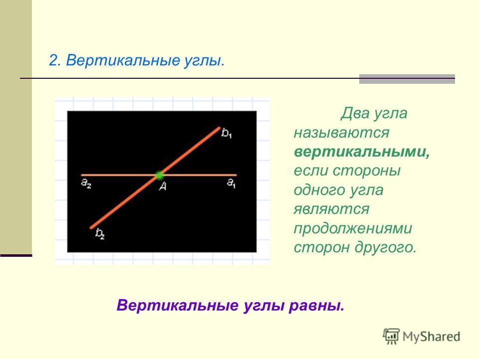 2. Вертикальные углы. Два угла называются вертикальными, если стороны одного угла являются продолжениями сторон другого. Вертикальные углы равны.