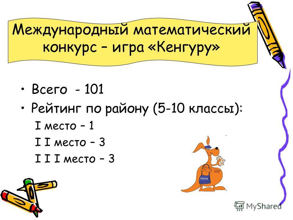 Международный математический конкурс – игра «Кенгуру» Всего - 101 Рейтинг по району (5-10 классы): I место – 1 I I место – 3 I I I место – 3