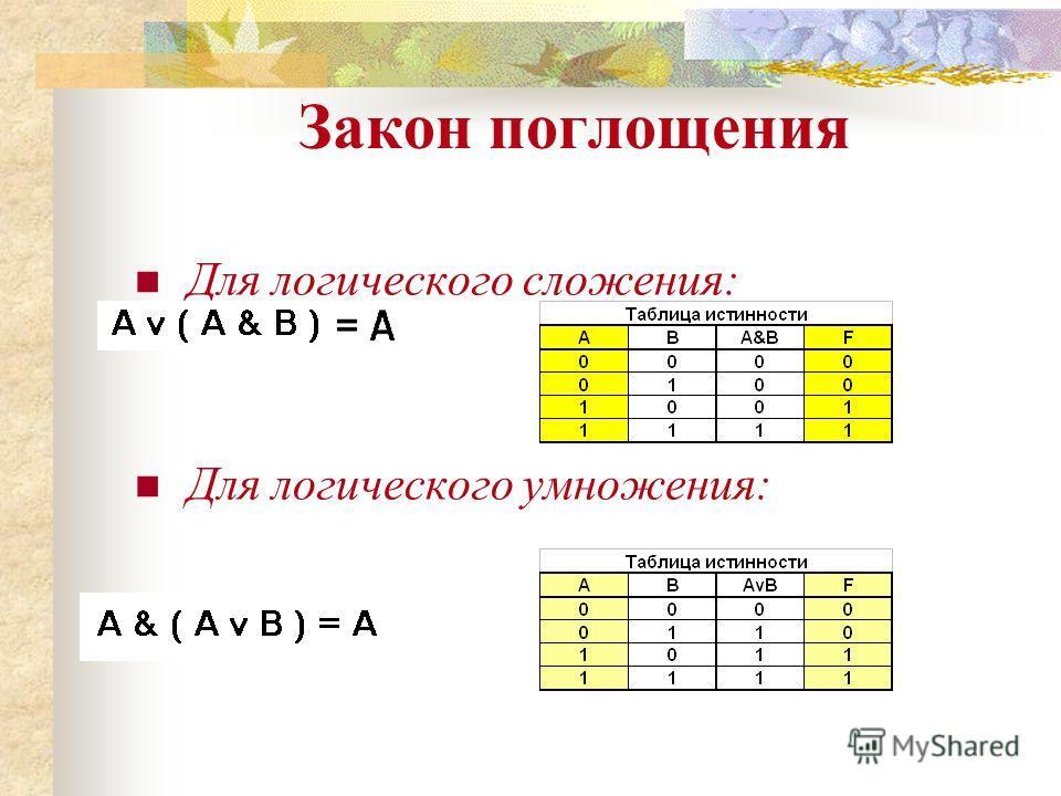 Закон поглощения Для логического сложения: Для логического умножения: