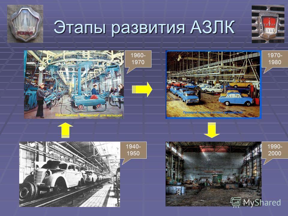 Этапы развития АЗЛК 1940- 1950 1960- 1970 1970- 1980 1990- 2000