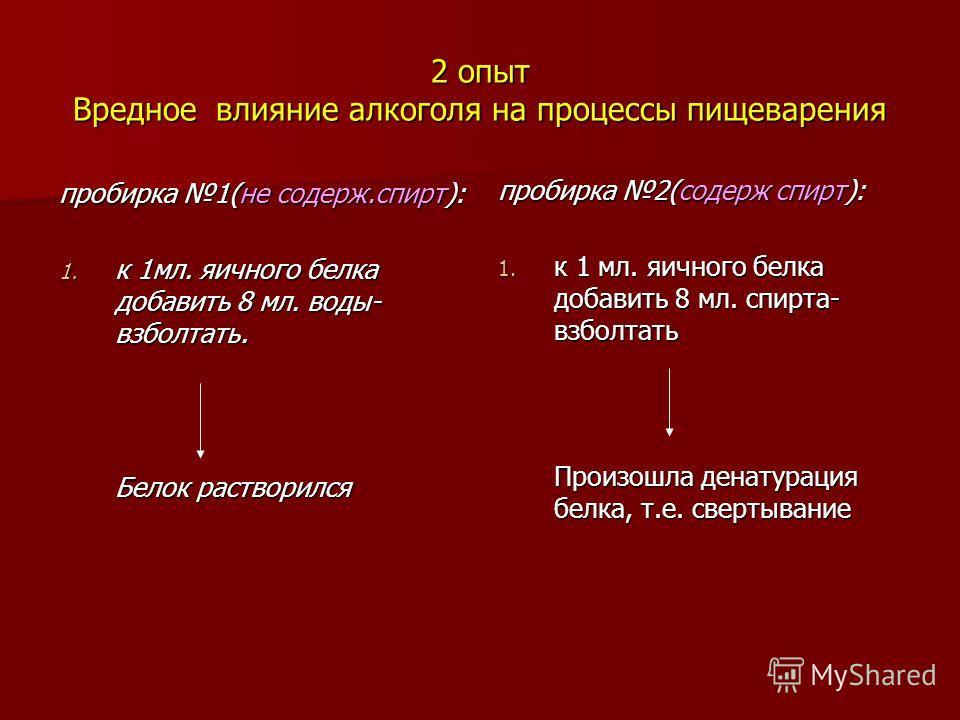 2 опыт Вредное влияние алкоголя на процессы пищеварения пробирка 1(не содерж.спирт): 1. к 1мл. яичного белка добавить 8 мл. воды- взболтать. Белок растворился пробирка 2(содерж спирт): 1. к 1 мл. яичного белка добавить 8 мл. спирта- взболтать Произош