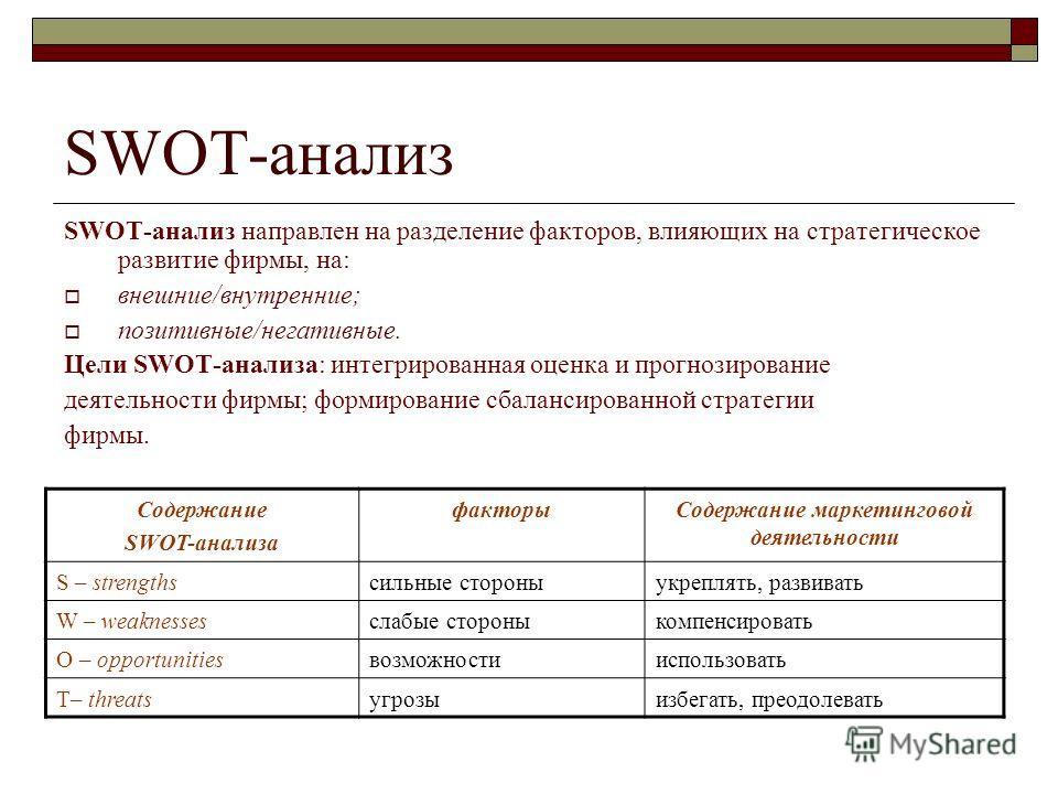 SWOT-анализ SWOT-анализ направлен на разделение факторов, влияющих на стратегическое развитие фирмы, на: внешние/внутренние; позитивные/негативные. Цели SWOT-анализа: интегрированная оценка и прогнозирование деятельности фирмы; формирование сбалансир